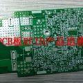 PCB电路板印刷线路板RFID印制电路板产品质量追溯管理