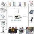 监狱视频联网报警平台、监狱联防系统
