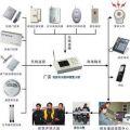联网报警 无线防盗器、3G联网报警器